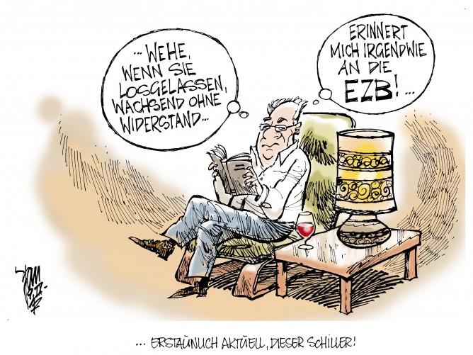 EZB-Entscheidung