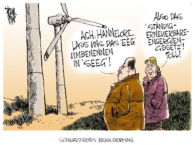 Reform der Energiewende: Union und SPD wollen Kürzungen bei der Hilfe für Windkraftanlagen. EEG.